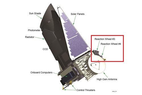 NASA-kepler.jpg