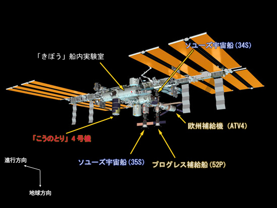HTV&ISS